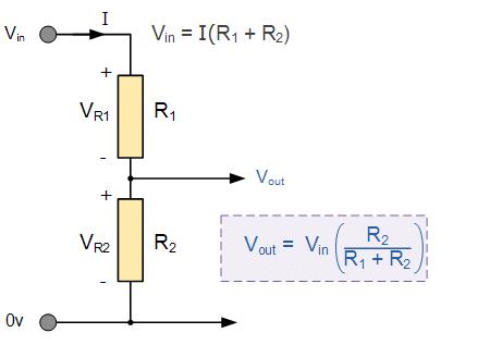Cálculo de resistencias