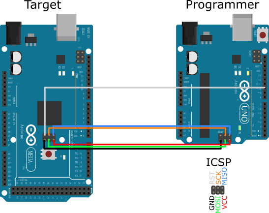 Conexión ISP Arduino Uno - Arduino Mega